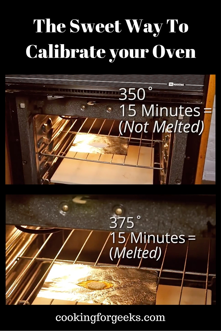 The Sweet Way To Calibrate Your Oven